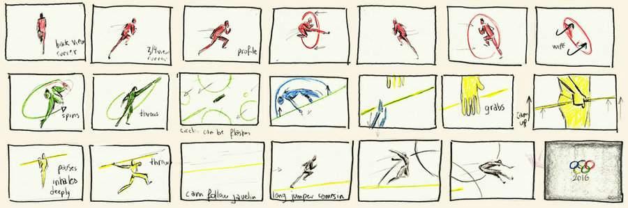 奥林匹克五环二维动画短片