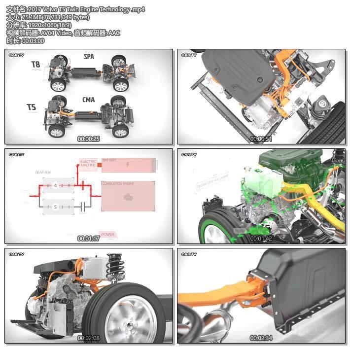 未来概念汽车视频电视广告CAR TVC合集